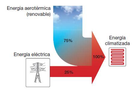 aerotermiagrafico